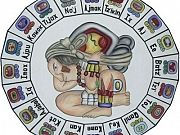 Astrologija novca: da li je vaš horoskopski znak srećne ruke